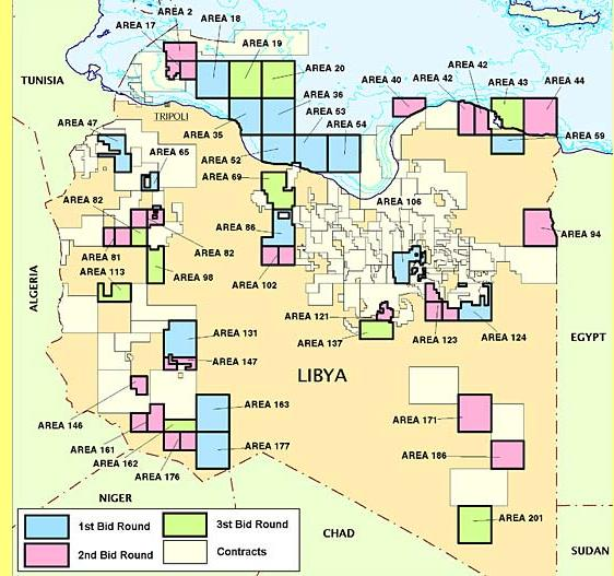 Interesses petrolíferos estrangeiros na Líbia.