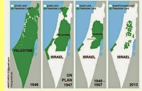 O esbulho da terra palestina.