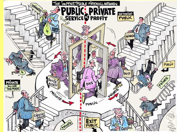 Porta giratória: privado-público-privado.
