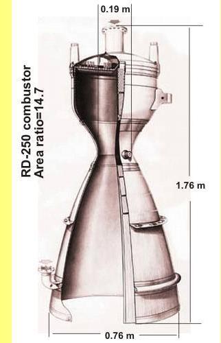Motor RD-250