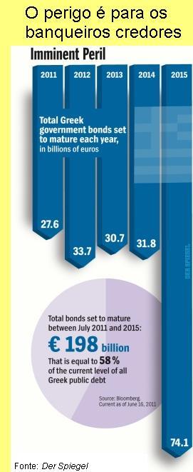 Escalonamento das dívidas impagáveis da Grécia.