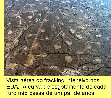 Fracking intensivo nos EUA