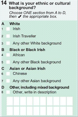 Censo na Irlanda.