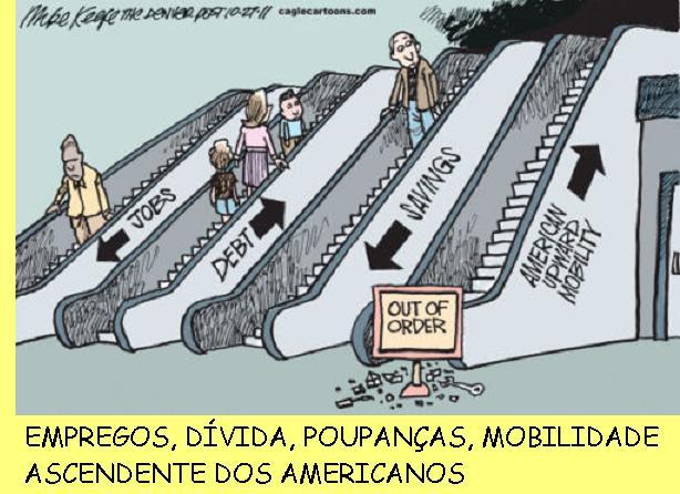 O sonho americano.